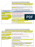 Comparing Family Life Education Curriculum Advisory Committee (FLECAC) Proposed Objectives  with Virginia Department of Education (VDOE) Family Life Education (FLE) and Health Objectives