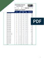 Lista de Precios Geosistemas - 2015