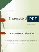 20150422170415 PROCESO 2.pptx
