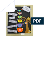 Bloom's Taxonomy Visual Scheme