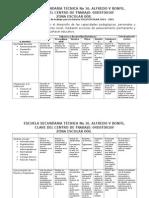 Plan de Trabajo Para La Tutoria CICLO ESCOLAR 2014 - 2015