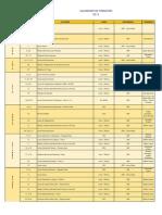Calendario de formación scout 2015