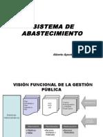 Sistema Nacional de Abastecimiento Peruano