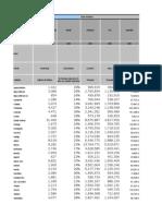 Indice de Competitividad Estatal 2012