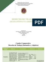 Cuadro Comparativo Derecho Del Trabajo-jurisprudencia