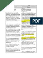 Codigo de Ética Farmacêutico - Comparativo entre 2004 e 2014