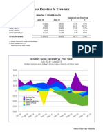GRT June 2015 Charts