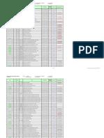 Design Acceptance Request Monitoring c1315a c&s