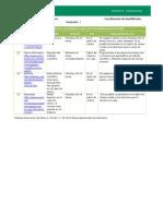 química1_recursos-digitales