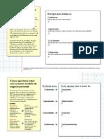 Pint and Focused Inquiry Espanol