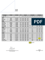 ESN 720539 LLP SHEET Enthral Aviation