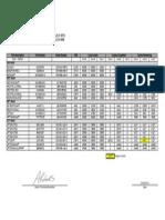 ESN 720539 LLP SHEET Enthral Aviation