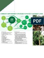 Empowerment Strategies for Indigenous Communities in Karen State, Myanmar by KESAN