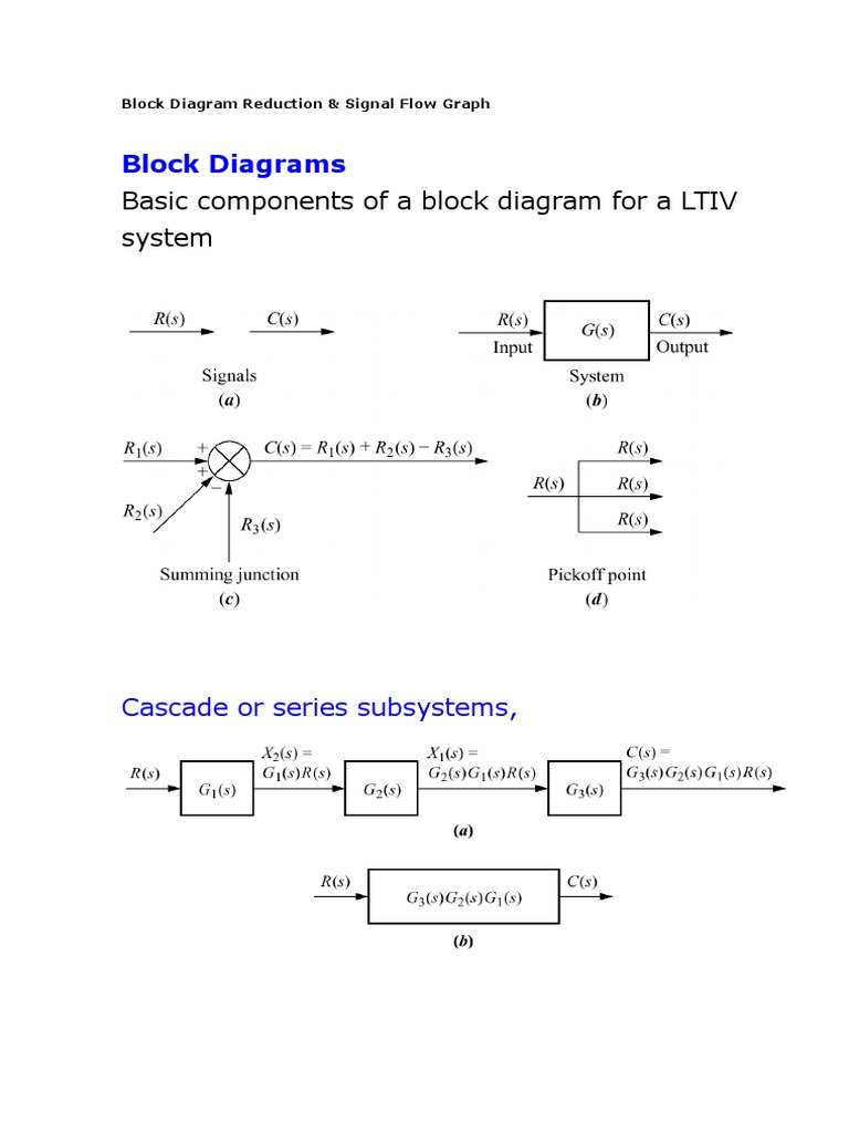 Extra Note-Block Diagram Reduction Signal Flow Graph.doc | Emergence |  Systems Science