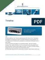 Timeline do estudio Pininfarina