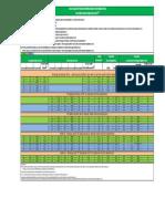 Dssrv Bandwidth Guidelines Pelco