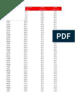 Capitulo 4_Ejercicio 2_Modelo Lineal General_Serie de Tiempo_Importaciones Mensuales