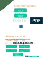 Presentacion Pensiones Isssste Uagro 2015