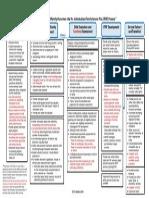 ifsp-outcomesflowchart