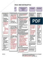 iep-outcomes flow chart
