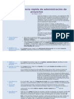 Project management quick reference guide for Project 2007.docx