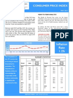 Consumer Price Index - May 15