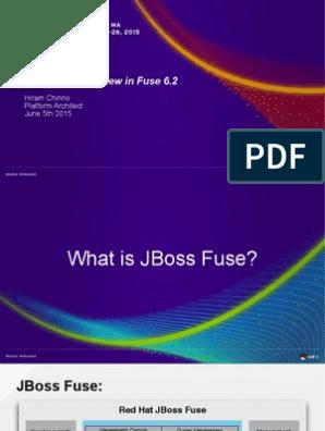 12751_introducing-red-hat-jboss-fuse-6 2 pdf | Postgre Sql