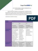CUADROCOMPARATIVO ORGANIZACIONES ESTANDAR NACIONAL INTERNACIONAL.docx