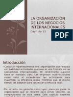 La Organizacion de Los Negocios Internacionales