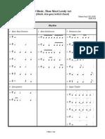 Musik, Dein Ganz Lieblich Kunst Curriculum Map
