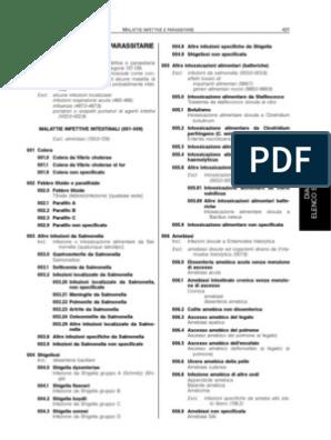 Codici icd cm per test della prostata gratuiti