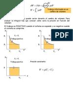 física 2