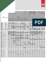 BESSEY Orientierungsmatrix 2015