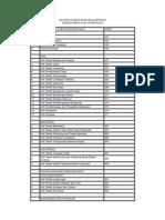 Daftar Klasifikasi Ska