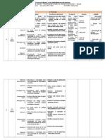 Planificação de Inglês - 8º Ano - 2014 -2015