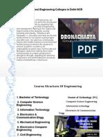 Top Engineering Colleges In Delhi, NCR