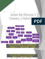 Árbol-De-Efectos-Y-Causas_-Y-Soluciones-1.pptx