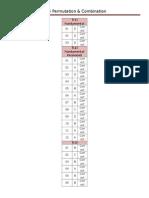 SD M 05 Permutation n Combination Answer Sheet