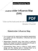 Stakeholder Influence Map
