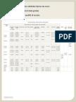Comparacion de Aceros Une-Astm
