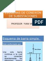 Esquemas de Conexión de Subestaciones # 1.4