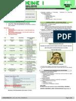 MED 2.6 Cranial Nerves