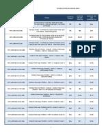 Listado de Precios.ed01.12.01.2015