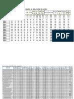 Estadisticas de Las Redes 1er Sem 2014