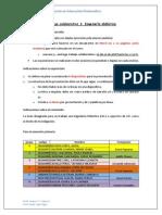 Ficha de trabajo colaborativo 1.pdf