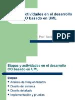 Etapas y Actividades en El Desarrollo OO Basado