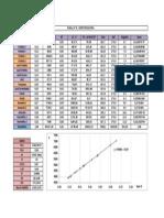 UERJ - Física Experimental IV - Prática 8 - Espectroscopia