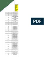 List of documents NTPC_ASR 2013-14- NTPC comments.xlsx