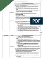 accountingcluster standardsv4