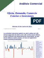 Analisis comercial y macroeconomico de la Argentina